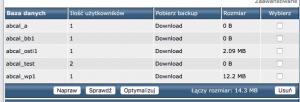 Lista wszystkich baz danych na koncie klienta.